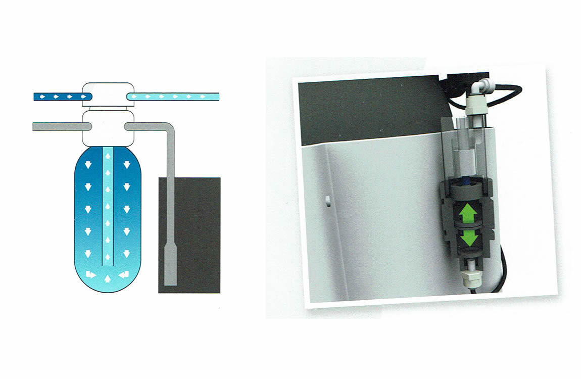 Onderhoud Waterverzachter met zout